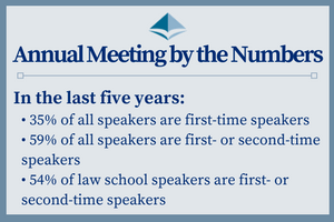 annual-meeting-by-the-numbers